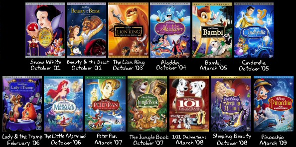 Disney's Platinum Edition timeline, from 2001 to 2009
